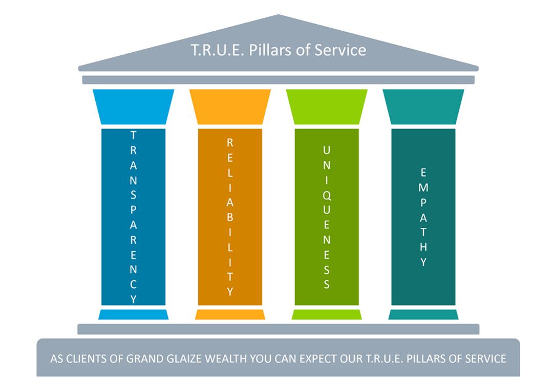 True Pillars of Service